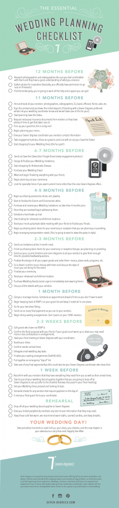 Seven-Degrees essential Wedding Planning Checklist
