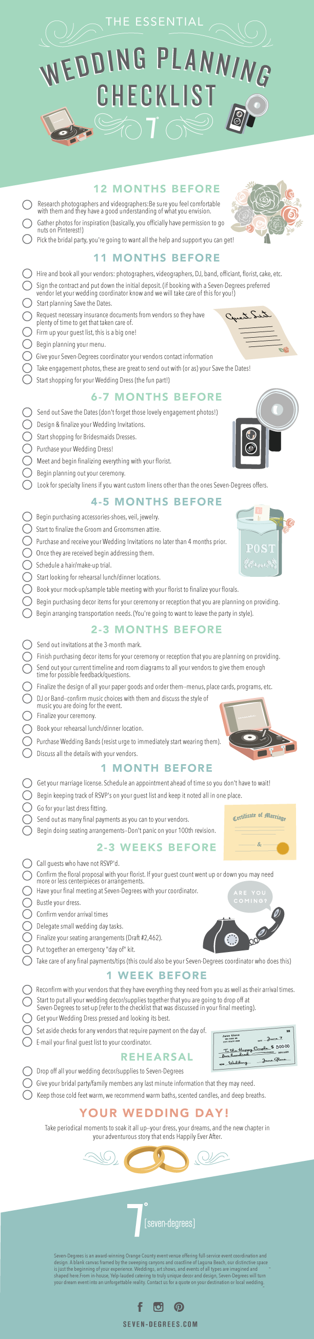 Seven Degrees Essential Wedding Planning Checklist
